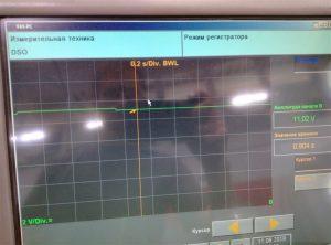 осциллограмма датчика ABS